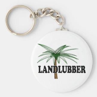 Shredders Landlubber Basic Round Button Keychain