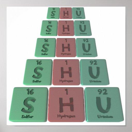 Shu como uranio del hidrógeno del azufre poster