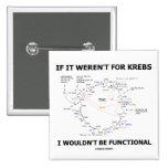 Si no estuviera para Krebs no sería funcional Pin Cuadrada 5 Cm