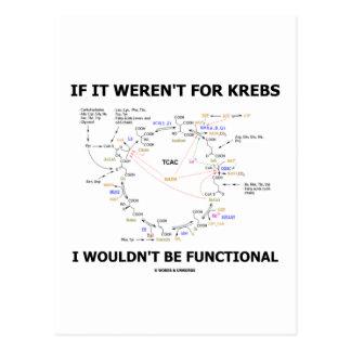 Si no estuviera para Krebs no sería funcional Tarjetas Postales