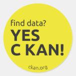 Sí pegatinas de C KAN (datos del hallazgo)