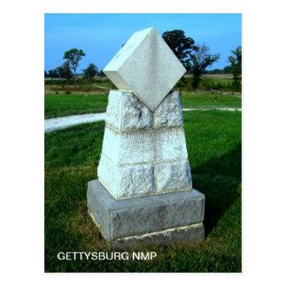 SICKLES MONUMENT POSTCARD