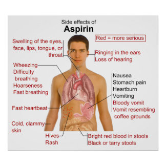 Side Effects Chart for the Drug Asprin