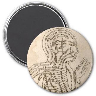 Side-facing Figure Magnet