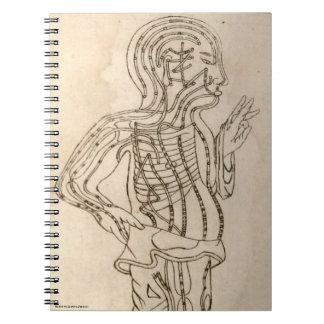 Side-facing Figure Notebook