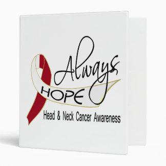 Siempre cáncer principal del cuello de la esperanz