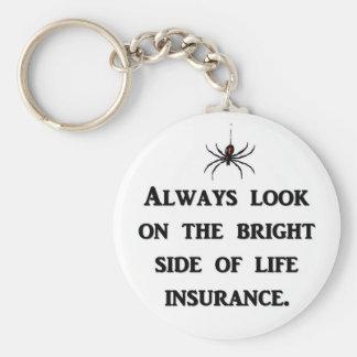 siempre-mirada-en--brillante-lado-de-vida-seguro llaveros