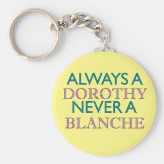 Siempre una Dorothy, nunca un Blanche Llavero Redondo Tipo Pin