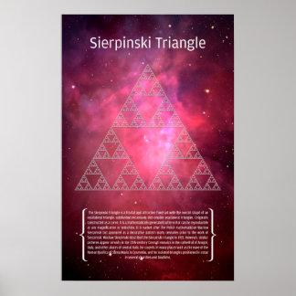 Sierpinski Triangle Poster