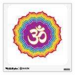 Siete colores de Chakras