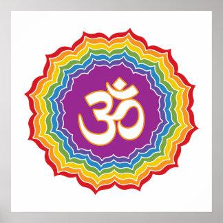 Siete colores de Chakras Posters