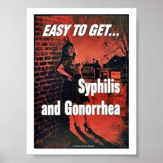Sífilis y gonorrea impresiones