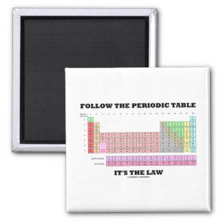 Siga la tabla periódica que es la ley la química imán de frigorífico