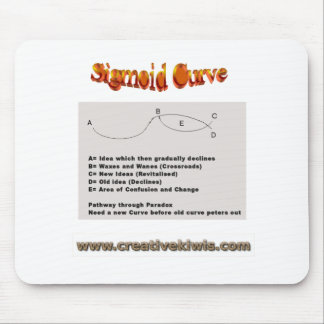 Sigmoid Curve Mouse Pad