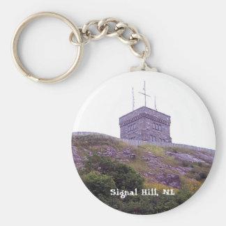 Signal Hill Key Chain