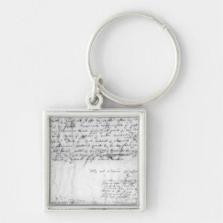 Signature of William Shakespeare , 1616 Keychain
