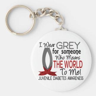 Significa el mundo a mí diabetes juvenil llavero redondo tipo pin