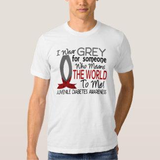 Significa el mundo a mí diabetes juvenil poleras