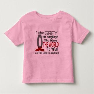 Significa el mundo a mí diabetes juvenil remeras
