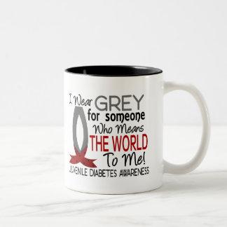 Significa el mundo a mí diabetes juvenil taza de café