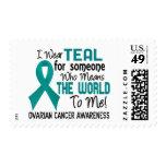 Significa el mundo a mí el cáncer ovárico 2
