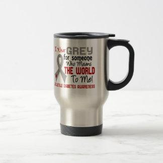 Significa el mundo a mí la diabetes juvenil 2 tazas de café