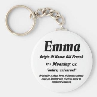 Significado conocido 'Emma Llavero Redondo Tipo Pin