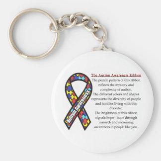 Significado de la cinta del autismo llavero personalizado