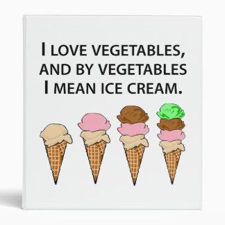 Significo el helado