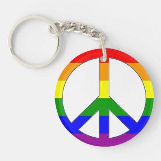 Signo de la paz de la bandera del arco iris del llavero redondo acrílico a una cara