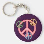 Signo de la paz del Hippie Llavero