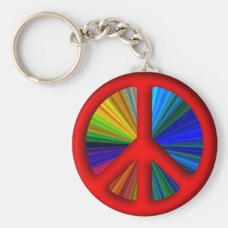 Signo de la paz Trippy del Hippie Llavero Redondo Tipo Pin
