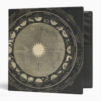 Signs of the Zodiac 3 Ring Binder