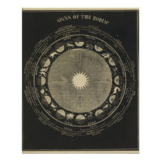 Signs Of The Zodiac Poster at Zazzle