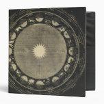 Signs of the Zodiac Vinyl Binder