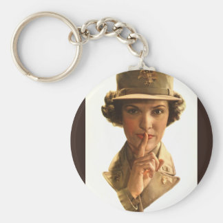 Silence Means Security ~ US WW II Poster Keychain