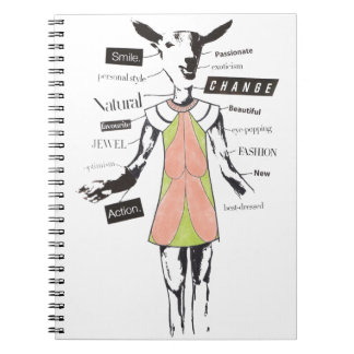 """Silence of the Lamb"" Notebook Version 2"