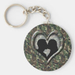 Silhouette of Couple Kissing (Camoflauge) Keychains
