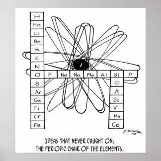 Silla periódica de los elementos posters