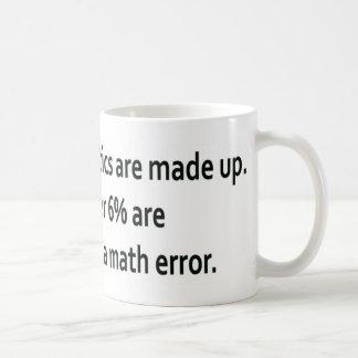 silly math joke Mug