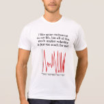 Silly Stock Market Volatility Shirt