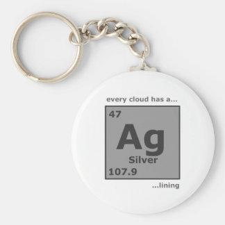 Silver Lining Keychain