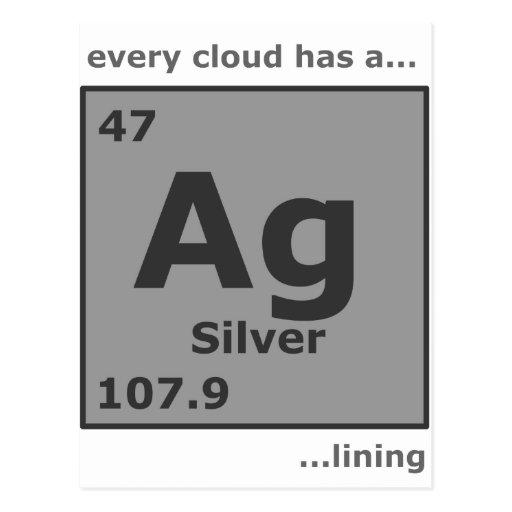 Element Silvers: Silver Element Symbol Table Element Symbol Makes Images