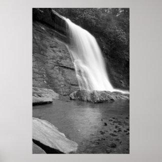 Silver Run Falls Poster