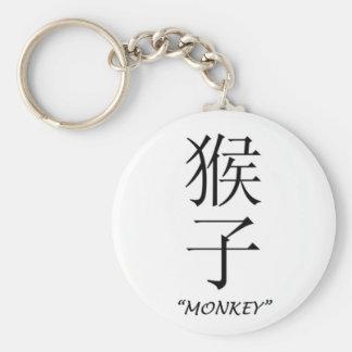 """Símbolo chino del """"mono"""" de la astrología llavero redondo tipo pin"""