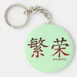 Símbolo chino para el llavero de la prosperidad