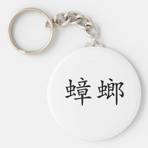 Símbolo chino para la cucaracha llaveros personalizados