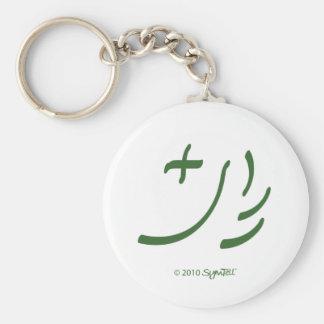 Símbolo culpable verde de SymTell Llavero Redondo Tipo Pin