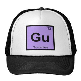 Símbolo de Gu - de la tabla periódica de la Gorro
