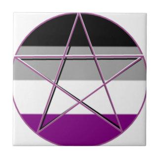 Símbolo de la diosa de la cacerola de Demi del Azulejo Cuadrado Pequeño